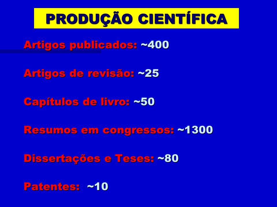 PRODUÇÃO CIENTÍFICA Artigos publicados: ~400 Artigos de revisão: ~25 Capítulos de livro: ~50 Resumos em congressos: ~1300 Dissertações e Teses: ~80 Patentes: ~10