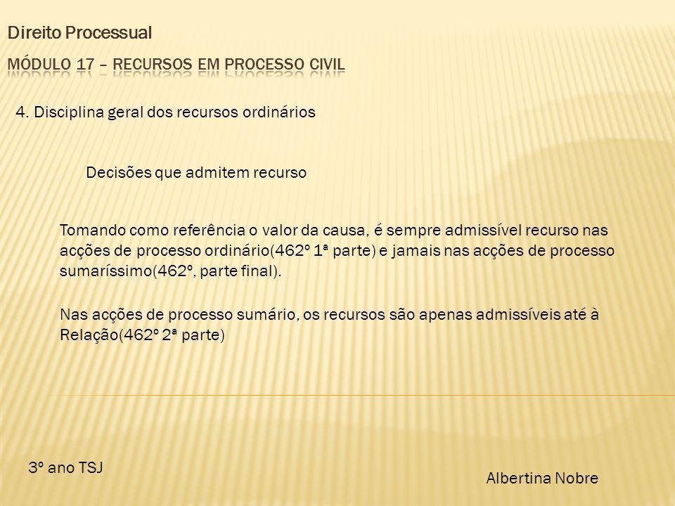 Direito Processual 3º ano TSJ Albertina Nobre 4. Disciplina geral dos recursos ordinários Decisões que admitem recurso Tomando como referência o valor