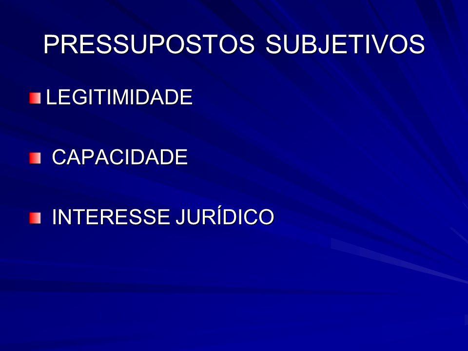 PRESSUPOSTOS SUBJETIVOS LEGITIMIDADE CAPACIDADE CAPACIDADE INTERESSE JURÍDICO INTERESSE JURÍDICO