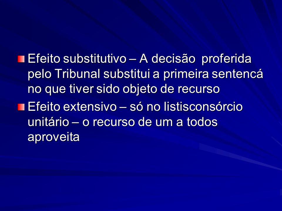 LEGITIMIDADE Partes assistentes assistentes litisconsortes litisconsortes O Ministério Público pode recorrer.