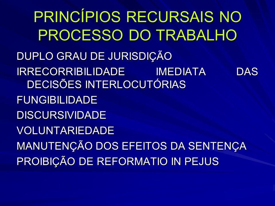 PRINCÍPIO DA DISCURSIVIDADE TST S.Nº 422RECURSO.