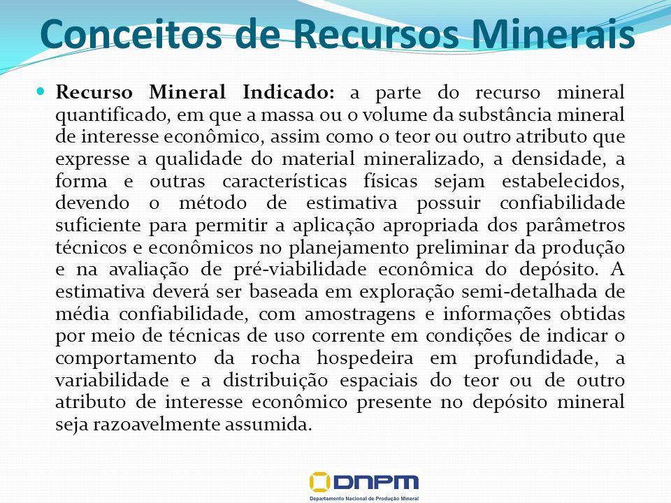 Conceitos de Recursos Minerais Recurso Mineral Indicado: a parte do recurso mineral quantificado, em que a massa ou o volume da substância mineral de
