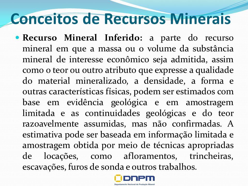 Conceitos de Recursos Minerais Recurso Mineral Inferido: a parte do recurso mineral em que a massa ou o volume da substância mineral de interesse econ