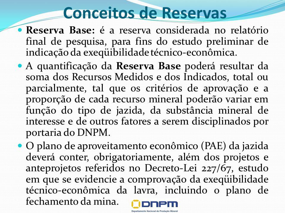 Conceitos de Reservas Reserva Base: é a reserva considerada no relatório final de pesquisa, para fins do estudo preliminar de indicação da exeqüibilidade técnico-econômica.