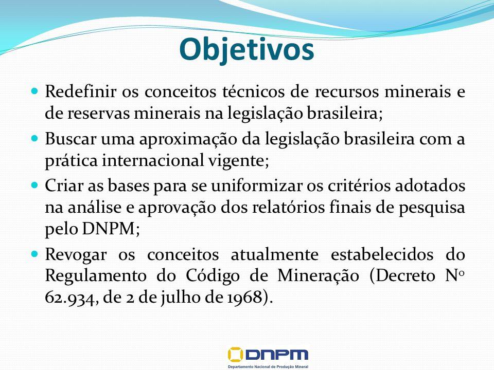 Objetivos Redefinir os conceitos técnicos de recursos minerais e de reservas minerais na legislação brasileira; Buscar uma aproximação da legislação brasileira com a prática internacional vigente; Criar as bases para se uniformizar os critérios adotados na análise e aprovação dos relatórios finais de pesquisa pelo DNPM; Revogar os conceitos atualmente estabelecidos do Regulamento do Código de Mineração (Decreto N o 62.934, de 2 de julho de 1968).