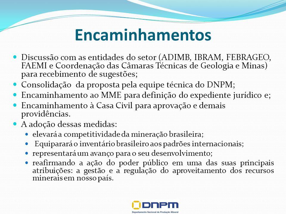 Encaminhamentos Discussão com as entidades do setor (ADIMB, IBRAM, FEBRAGEO, FAEMI e Coordenação das Câmaras Técnicas de Geologia e Minas) para recebi