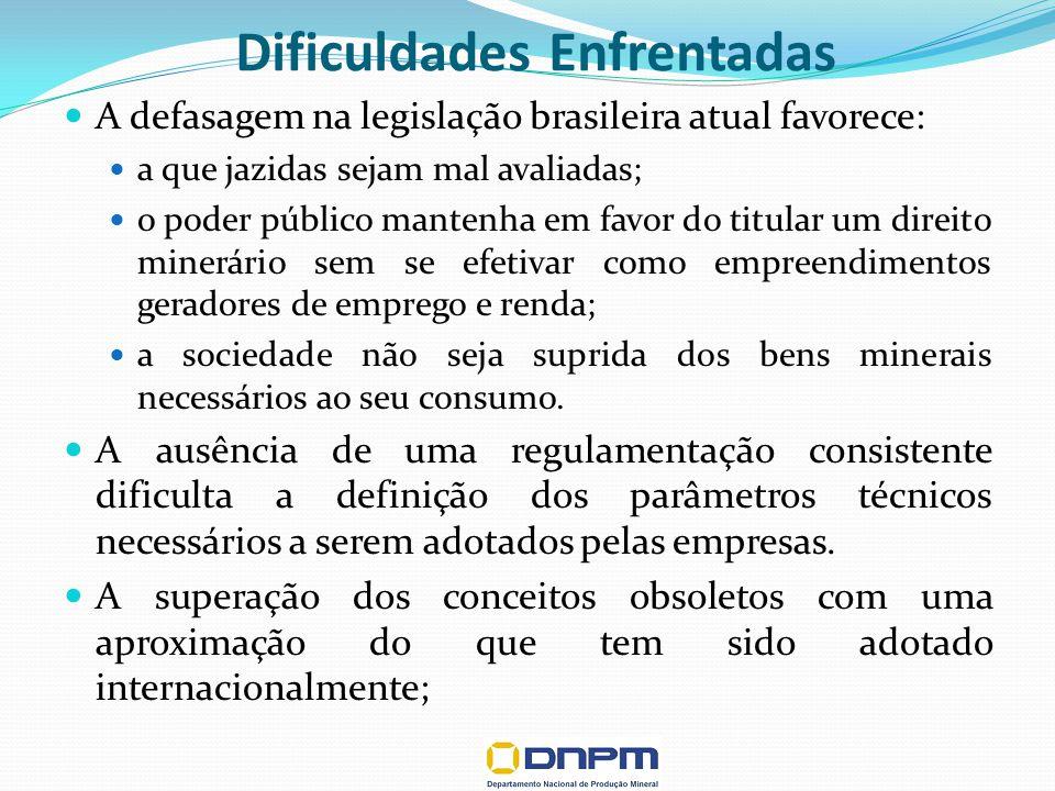 Dificuldades Enfrentadas A defasagem na legislação brasileira atual favorece: a que jazidas sejam mal avaliadas; o poder público mantenha em favor do