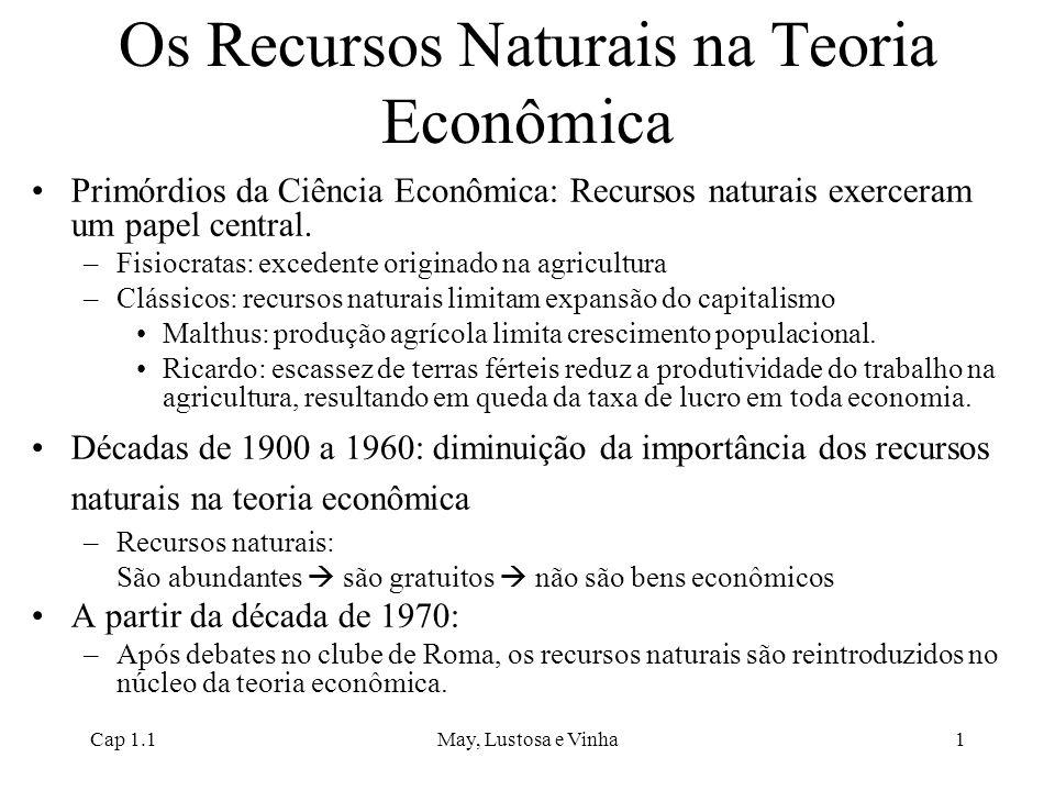 Cap 1.1May, Lustosa e Vinha1 Os Recursos Naturais na Teoria Econômica Primórdios da Ciência Econômica: Recursos naturais exerceram um papel central. –