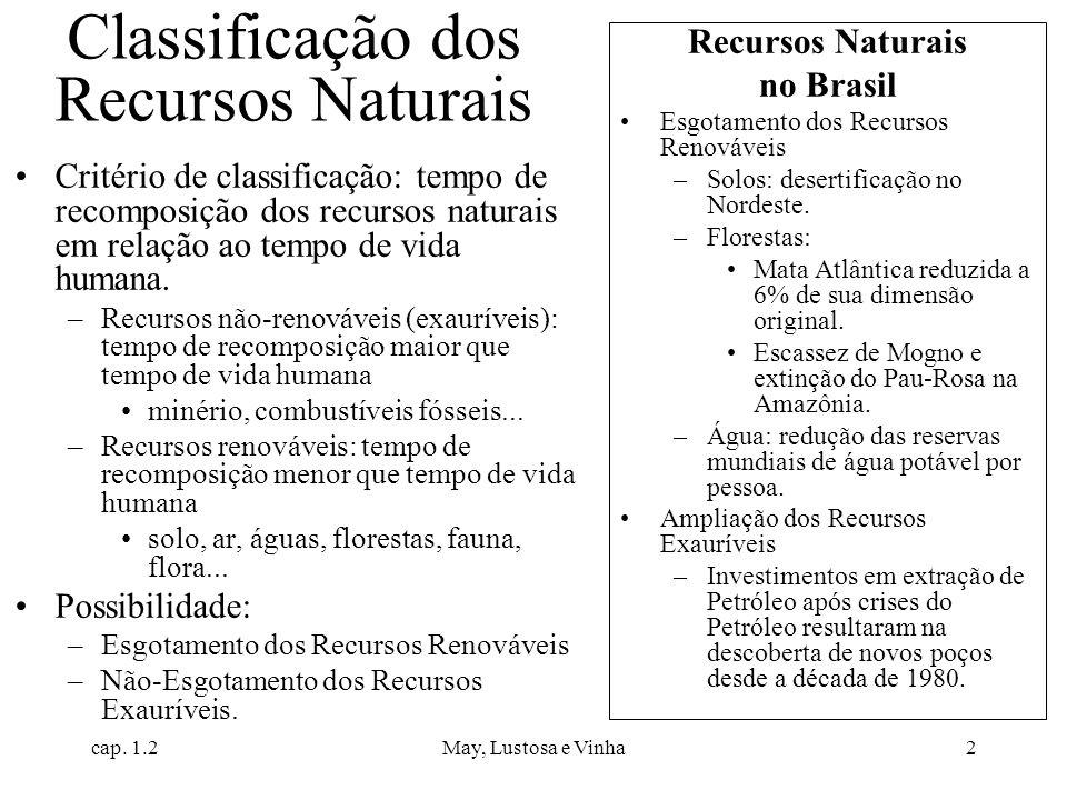 cap. 1.2May, Lustosa e Vinha2 Classificação dos Recursos Naturais Critério de classificação: tempo de recomposição dos recursos naturais em relação ao