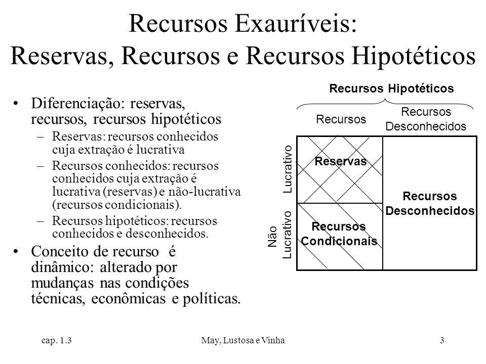 cap. 1.3May, Lustosa e Vinha3 Recursos Exauríveis: Reservas, Recursos e Recursos Hipotéticos Diferenciação: reservas, recursos, recursos hipotéticos –