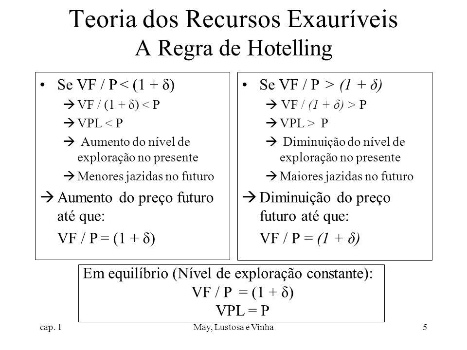cap. 1May, Lustosa e Vinha5 Teoria dos Recursos Exauríveis A Regra de Hotelling Se VF / P < (1 + δ)  VF / (1 + δ) < P  VPL < P  Aumento do nível de