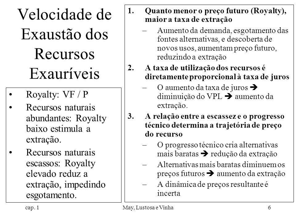 cap. 1May, Lustosa e Vinha6 Velocidade de Exaustão dos Recursos Exauríveis Royalty: VF / P Recursos naturais abundantes: Royalty baixo estimula a extr