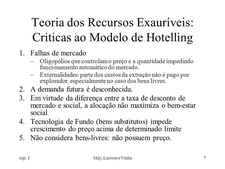 cap. 1May, Lustosa e Vinha7 Teoria dos Recursos Exauríveis: Criticas ao Modelo de Hotelling 1.Falhas de mercado –Oligopólios que controlam o preço e a