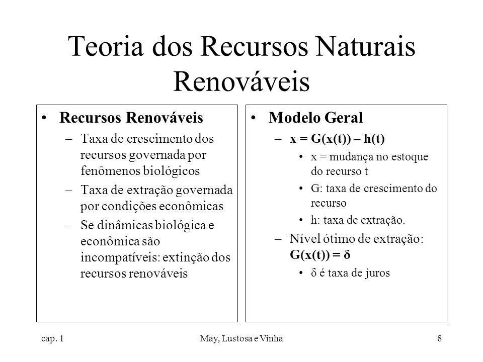 cap. 1May, Lustosa e Vinha8 Teoria dos Recursos Naturais Renováveis Recursos Renováveis –Taxa de crescimento dos recursos governada por fenômenos biol