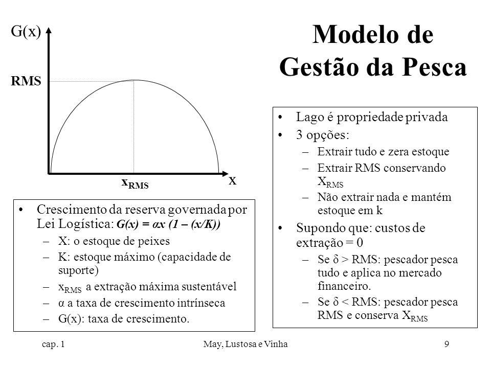 cap. 1May, Lustosa e Vinha9 Modelo de Gestão da Pesca Lago é propriedade privada 3 opções: –Extrair tudo e zera estoque –Extrair RMS conservando X RMS