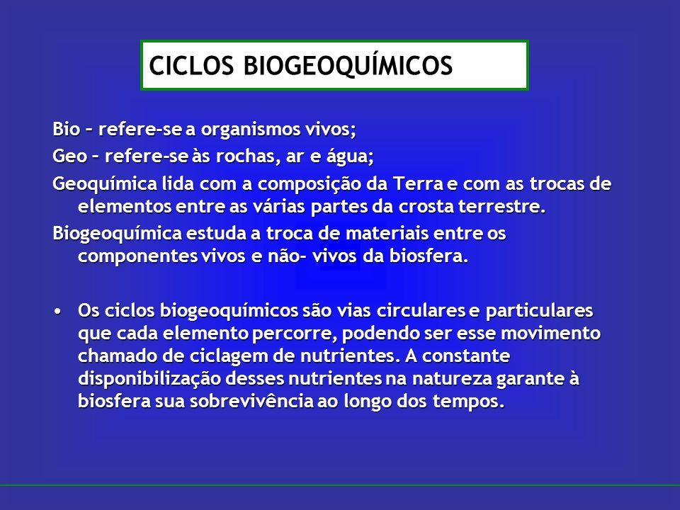 Bio – refere-se a organismos vivos; Geo – refere-se às rochas, ar e água; Geoquímica lida com a composição da Terra e com as trocas de elementos entre