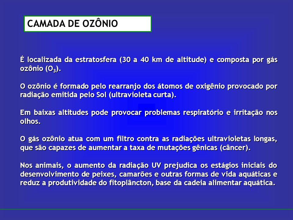 CAMADA DE OZÔNIO É localizada da estratosfera (30 a 40 km de altitude) e composta por gás ozônio (O 3 ). O ozônio é formado pelo rearranjo dos átomos