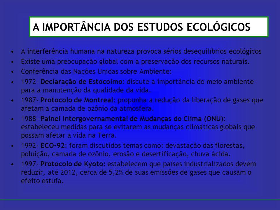 A interferência humana na natureza provoca sérios desequilíbrios ecológicos Existe uma preocupação global com a preservação dos recursos naturais. Con