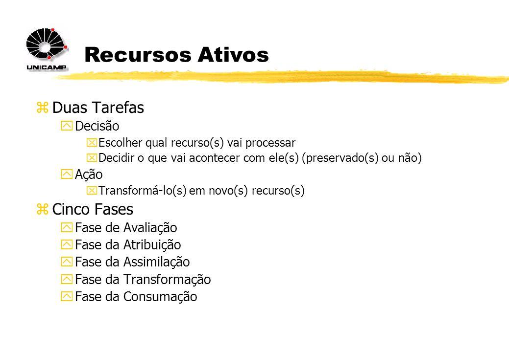 zDuas Tarefas yDecisão xEscolher qual recurso(s) vai processar xDecidir o que vai acontecer com ele(s) (preservado(s) ou não) yAção xTransformá-lo(s) em novo(s) recurso(s) zCinco Fases yFase de Avaliação yFase da Atribuição yFase da Assimilação yFase da Transformação yFase da Consumação Recursos Ativos