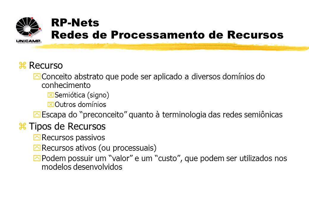 RP-Nets Redes de Processamento de Recursos zRecurso yConceito abstrato que pode ser aplicado a diversos domínios do conhecimento xSemiótica (signo) xOutros domínios yEscapa do preconceito quanto à terminologia das redes semiônicas zTipos de Recursos yRecursos passivos yRecursos ativos (ou processuais) yPodem possuir um valor e um custo , que podem ser utilizados nos modelos desenvolvidos