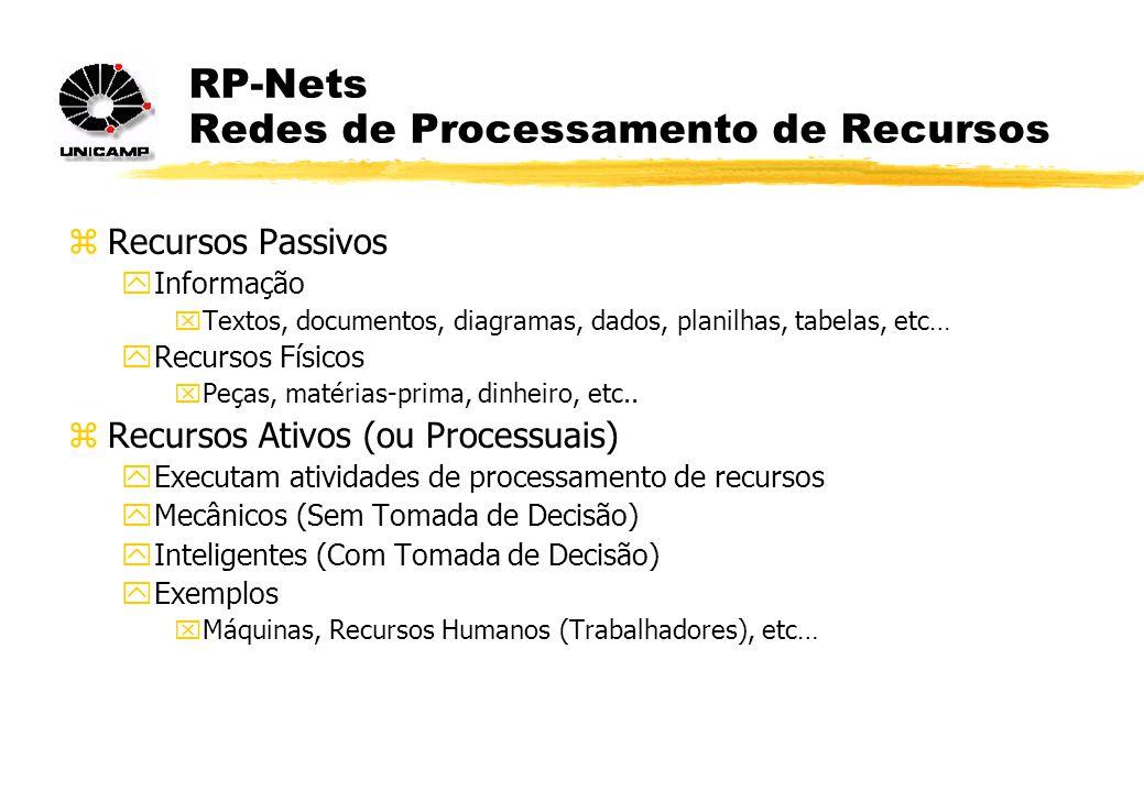 RP-Nets Redes de Processamento de Recursos zRecursos Passivos yInformação xTextos, documentos, diagramas, dados, planilhas, tabelas, etc… yRecursos Físicos xPeças, matérias-prima, dinheiro, etc..