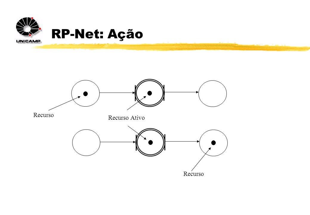 RP-Net: Ação Recurso Recurso Ativo