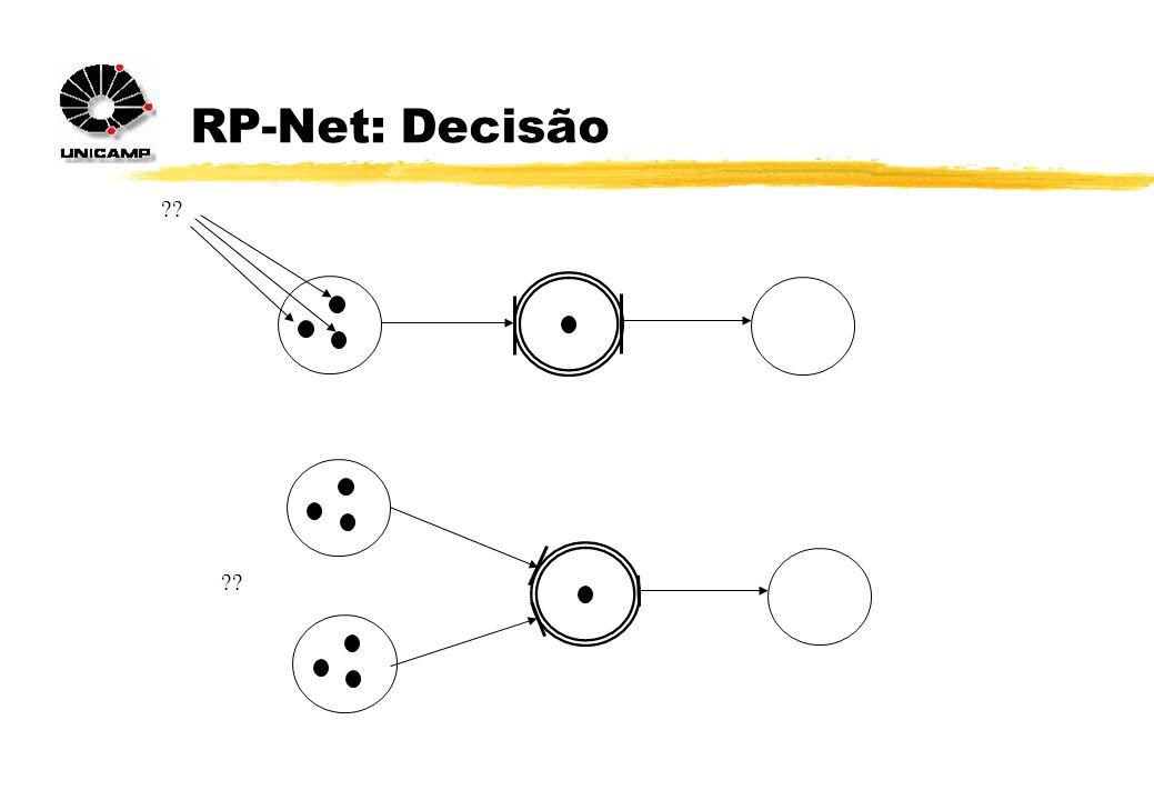 RP-Net: Decisão