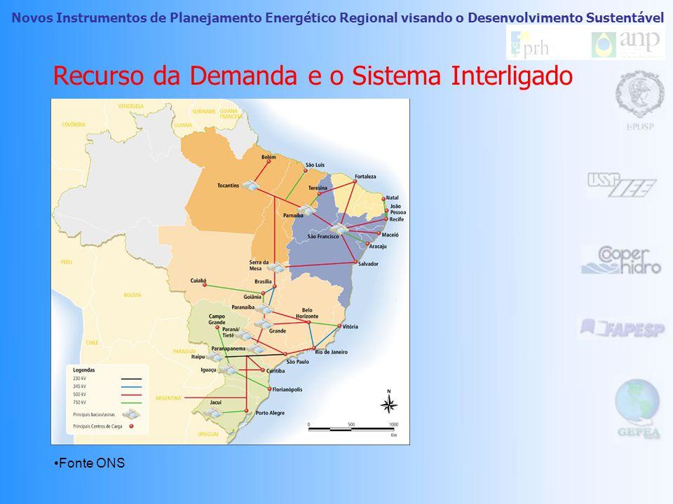 Novos Instrumentos de Planejamento Energético Regional visando o Desenvolvimento Sustentável Recurso da Demanda e o Sistema Interligado 9 O SIN (Sistema Interligado Nacional) é o sistema que centraliza a produção e transmissão de cerca de 96,6% da energia elétrica no Brasil.