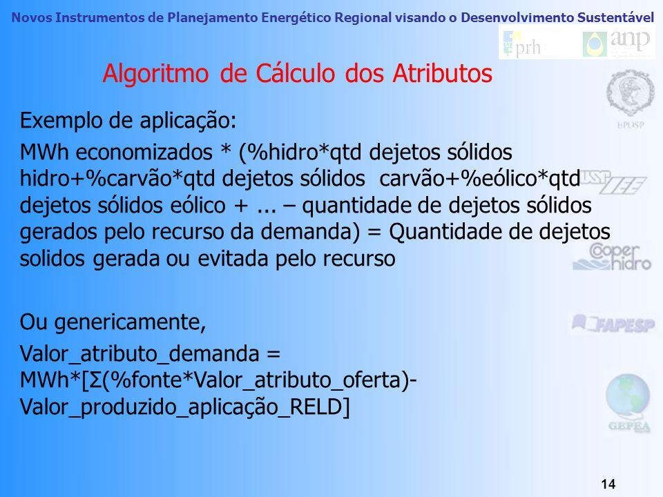 Novos Instrumentos de Planejamento Energético Regional visando o Desenvolvimento Sustentável Algoritmo de Computo 13 Para valorar os atributos da demanda é necessário conhecer a matriz energética brasileira.