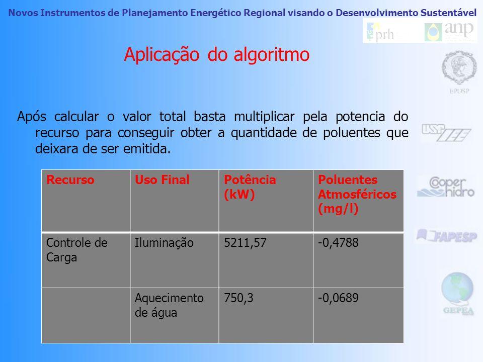 Novos Instrumentos de Planejamento Energético Regional visando o Desenvolvimento Sustentável Aplicação do algoritmo O valor total é obtido através de uma média ponderada entre o valor emitido por cada fonte de energia e a sua respectiva representatividade na matriz elétrica brasileira.