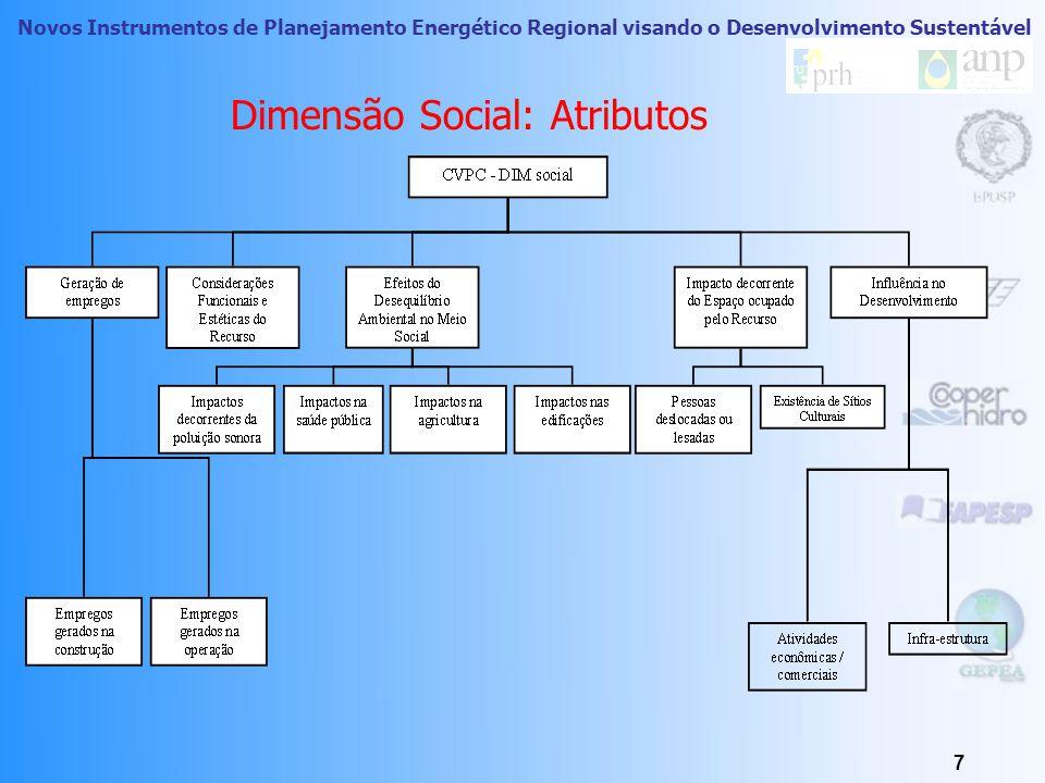 Novos Instrumentos de Planejamento Energético Regional visando o Desenvolvimento Sustentável Dimensão Ambiental: Atributos 6