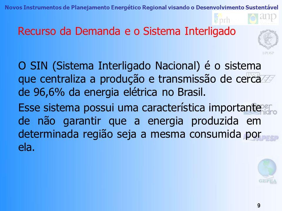 Novos Instrumentos de Planejamento Energético Regional visando o Desenvolvimento Sustentável Dimensão Ambiental: Atributos 8
