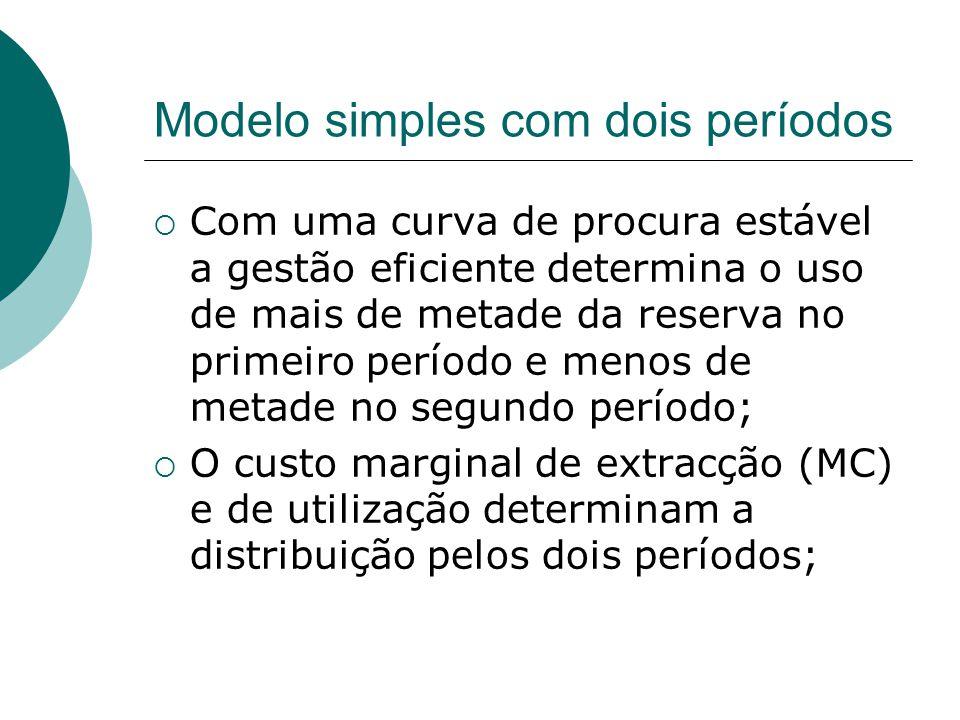 Modelo simples com dois períodos  Com uma curva de procura estável a gestão eficiente determina o uso de mais de metade da reserva no primeiro período e menos de metade no segundo período;  O custo marginal de extracção (MC) e de utilização determinam a distribuição pelos dois períodos;