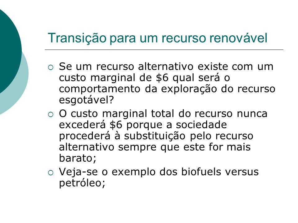 Transição para um recurso renovável  Se um recurso alternativo existe com um custo marginal de $6 qual será o comportamento da exploração do recurso esgotável.