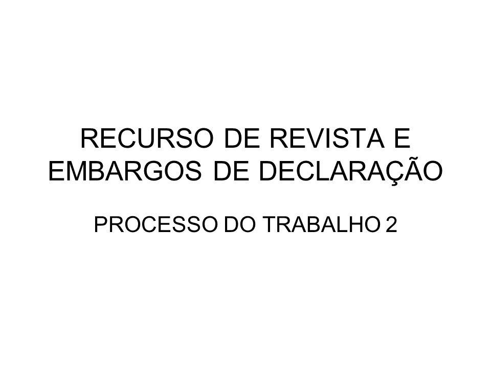 RECURSO DE REVISTA CABIMENTO: 2 HIPÓTESES SENTENÇA – RO (TRT) – RR (TST).