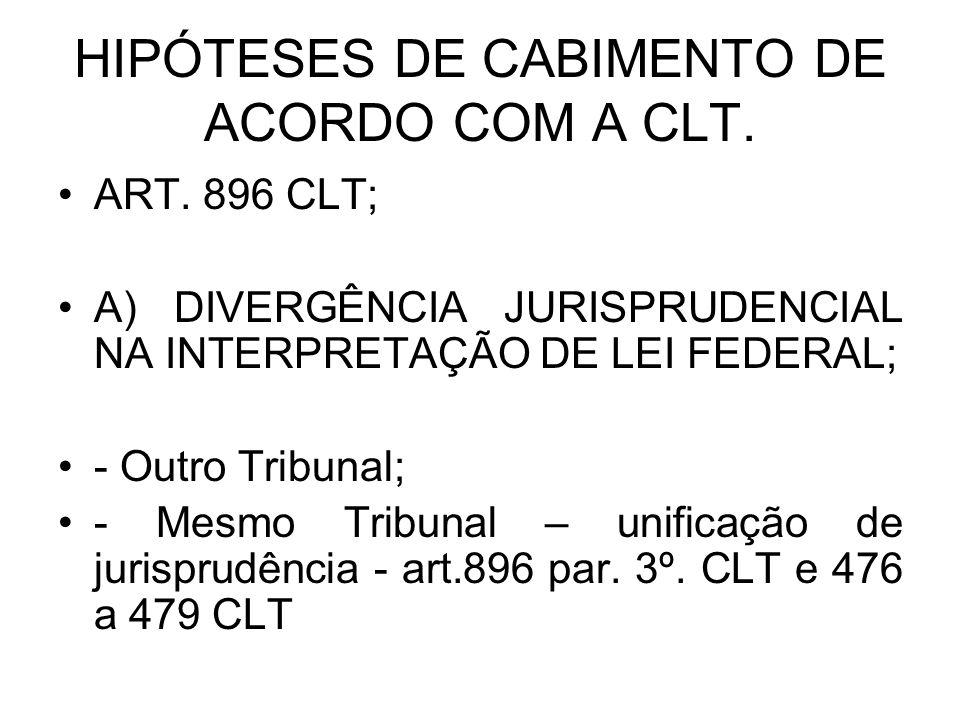 HIPÓTESES DE CABIMENTO DE ACORDO COM A CLT. ART. 896 CLT; A) DIVERGÊNCIA JURISPRUDENCIAL NA INTERPRETAÇÃO DE LEI FEDERAL; - Outro Tribunal; - Mesmo Tr