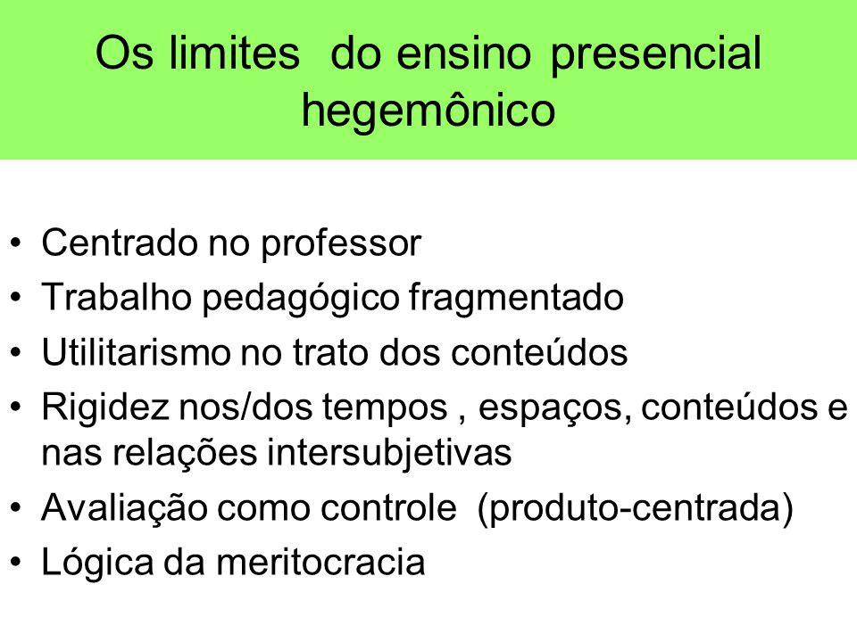 Os limites do ensino presencial hegemônico Centrado no professor Trabalho pedagógico fragmentado Utilitarismo no trato dos conteúdos Rigidez nos/dos t