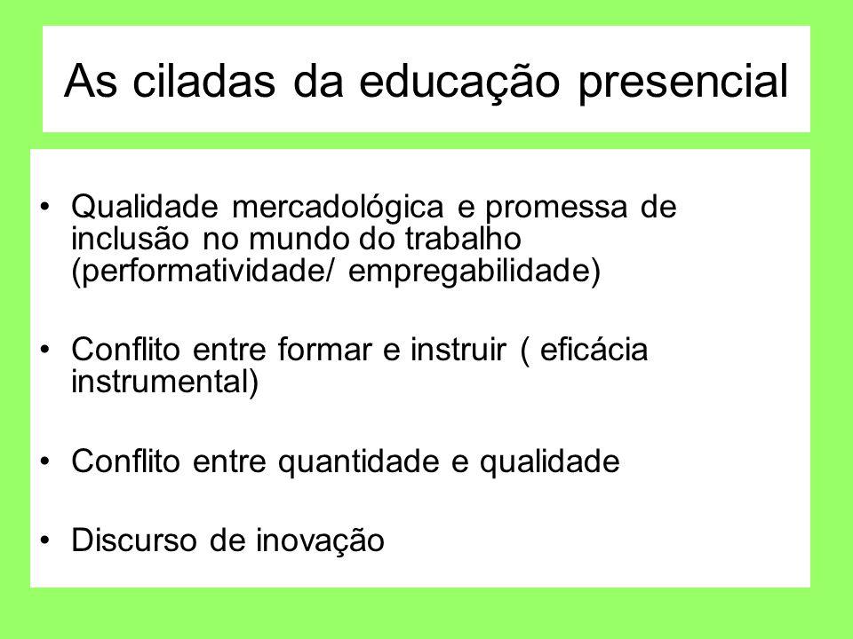 As ciladas da educação presencial Qualidade mercadológica e promessa de inclusão no mundo do trabalho (performatividade/ empregabilidade) Conflito ent