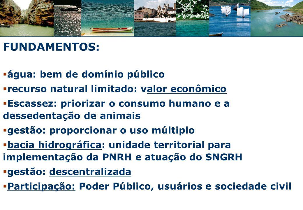DOMÍNIO PÚBLICO – Lei 9.433/97  Recursos hídricos são bens públicos  Utilização deve observar os regulamentos administrativos