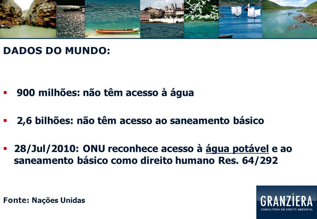 DADOS DO BRASIL: Disparidade entre população e oferta de água PopulaçãoRecursos Hídricos Amazônia5%74% Sudeste43%6% Fonte: Plano Nacional de Recursos Hídricos