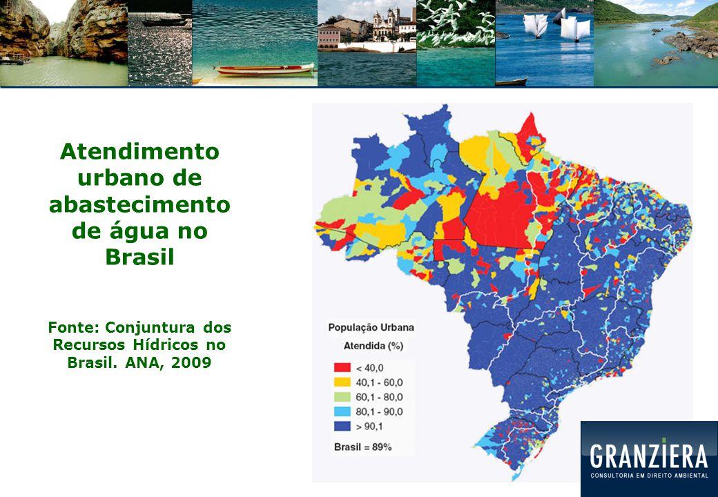 Situação do atendimento urbano de rede coletora de esgoto no Brasil Fonte: Conjuntura dos Recursos Hídricos no Brasil.