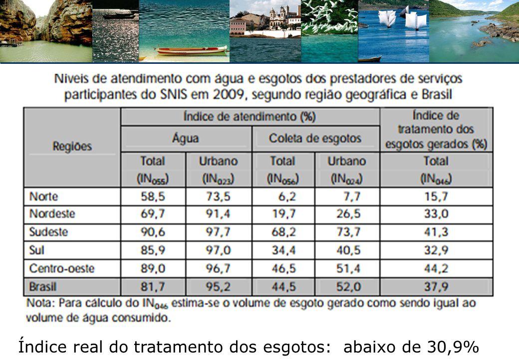Capacidade de assimilação de carga orgânica pelos corpos hídricos Fonte: Conjuntura dos Recursos Hídricos no Brasil.