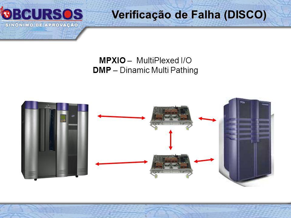 MPXIO – MultiPlexed I/O DMP – Dinamic Multi Pathing Verificação de Falha (DISCO)