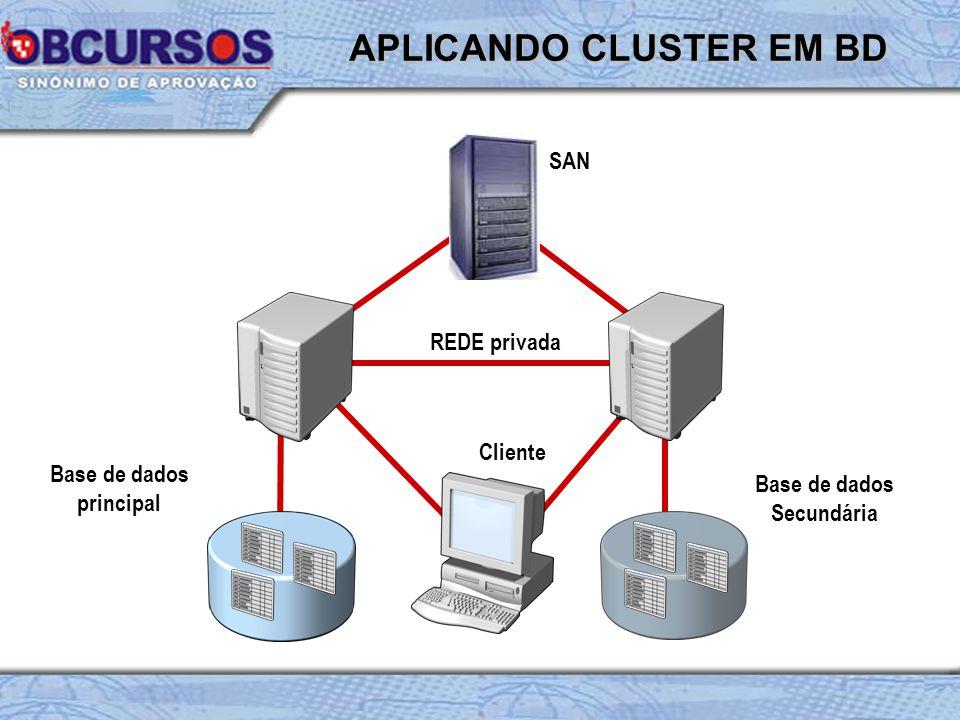 APLICANDO CLUSTER EM BD Base de dados principal Base de dados Secundária Cliente REDE privada SAN