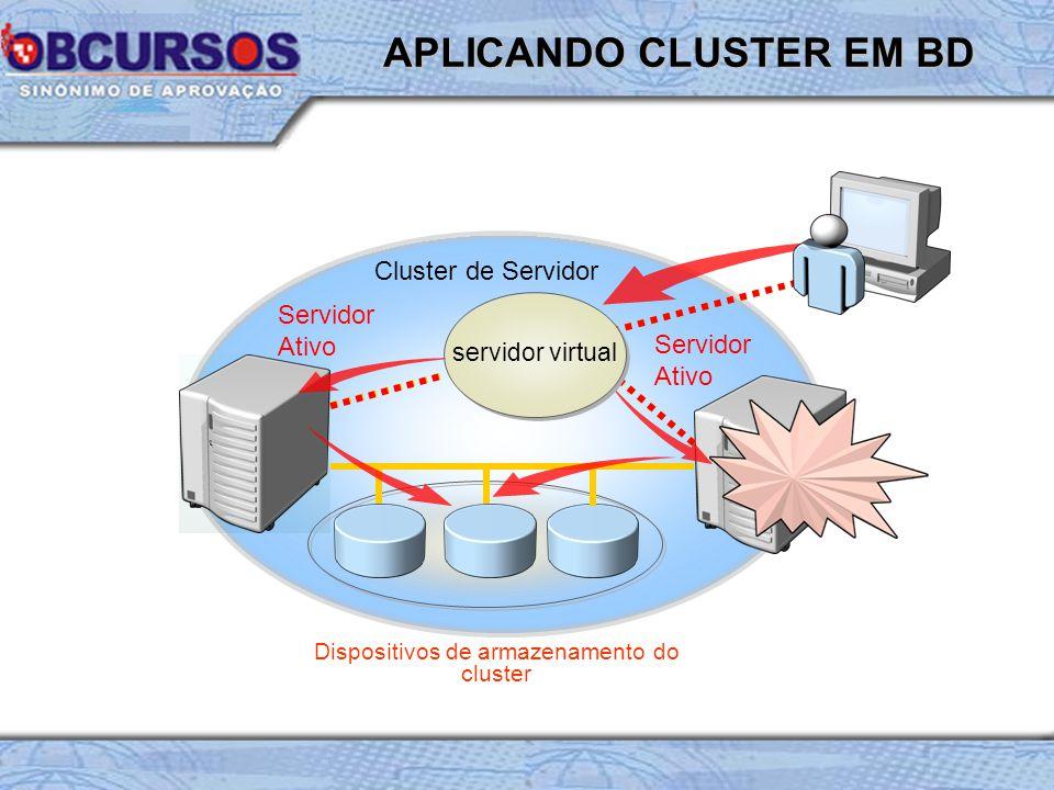 APLICANDO CLUSTER EM BD Servidor Ativo Cluster de Servidor Dispositivos de armazenamento do cluster Servidor Ativo servidor virtual