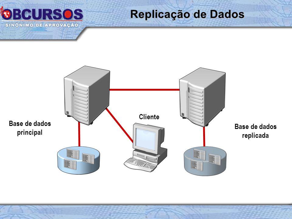 Replicação de Dados Base de dados principal Base de dados replicada Cliente