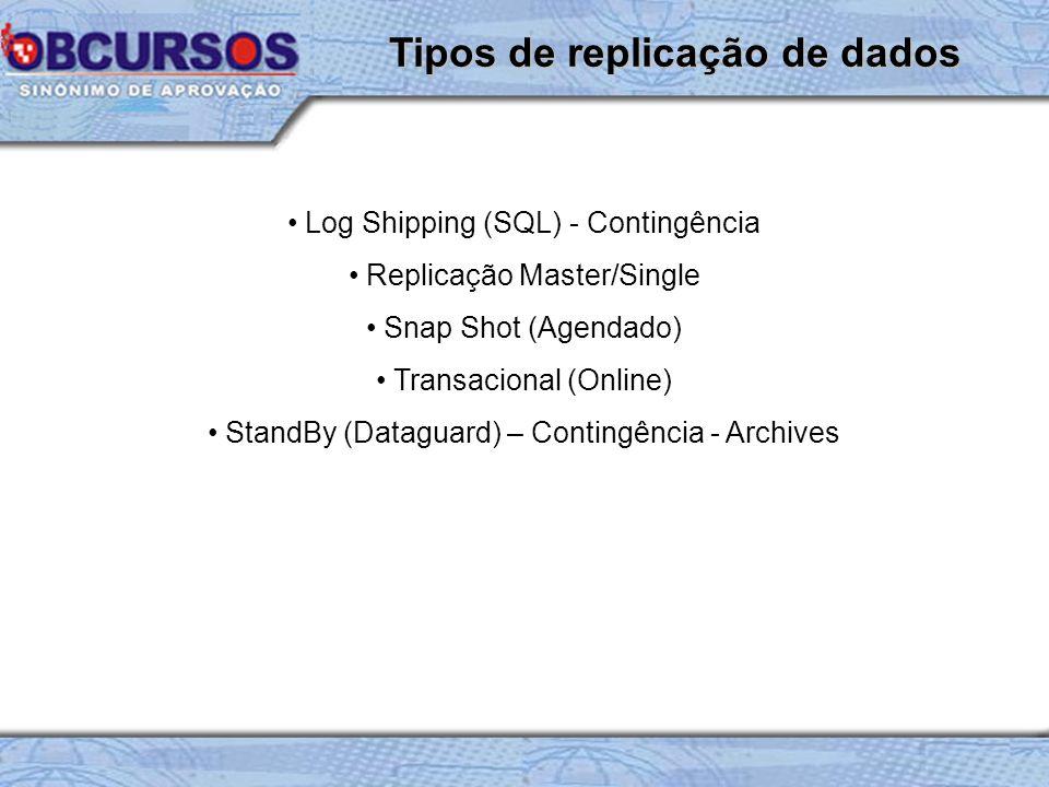 Log Shipping (SQL) - Contingência Replicação Master/Single Snap Shot (Agendado) Transacional (Online) StandBy (Dataguard) – Contingência - Archives Ti