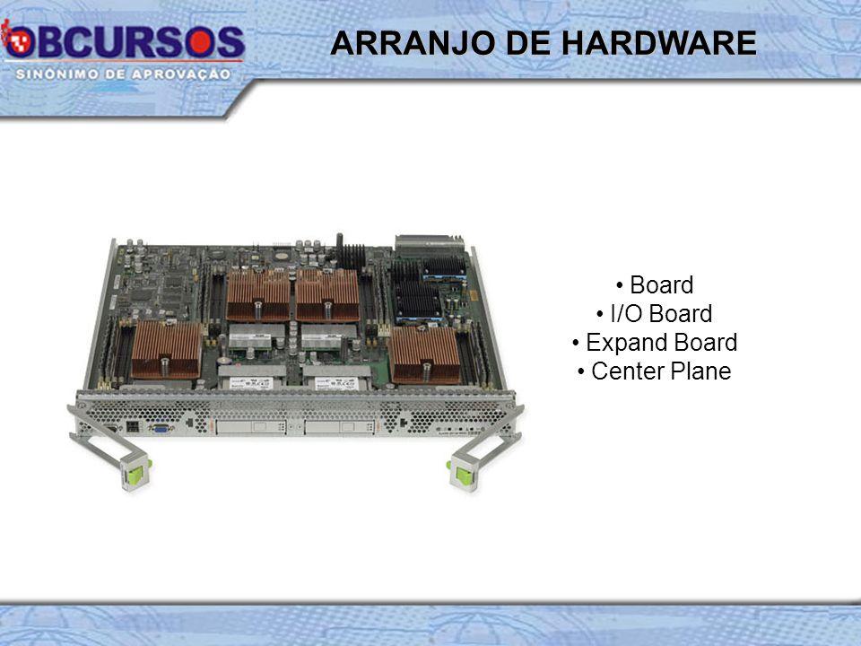 Board I/O Board Expand Board Center Plane ARRANJO DE HARDWARE