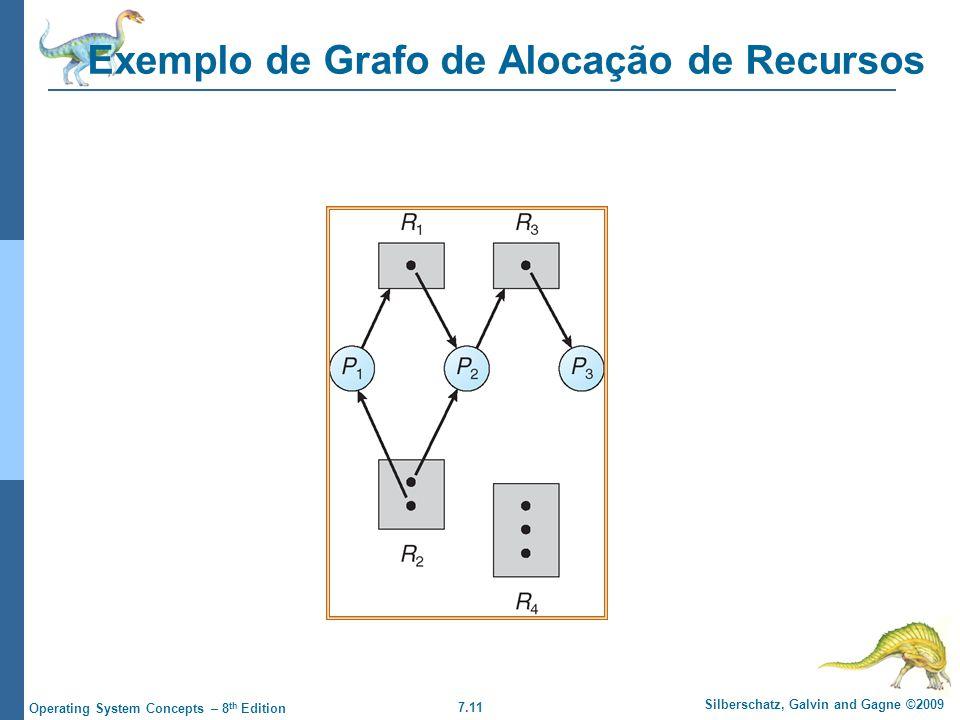 7.11 Silberschatz, Galvin and Gagne ©2009 Operating System Concepts – 8 th Edition Exemplo de Grafo de Alocação de Recursos