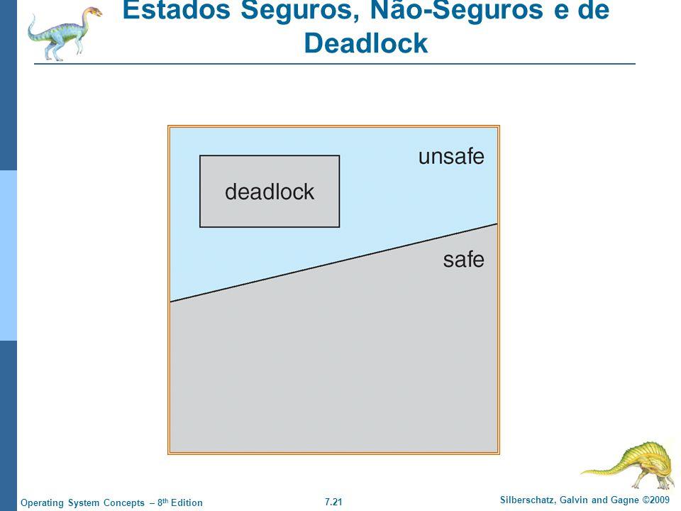 7.21 Silberschatz, Galvin and Gagne ©2009 Operating System Concepts – 8 th Edition Estados Seguros, Não-Seguros e de Deadlock